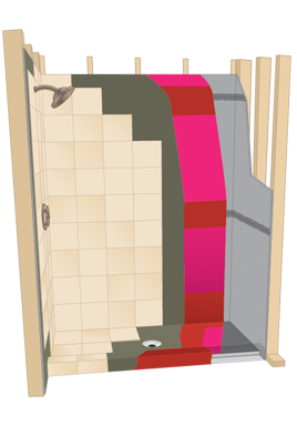 Complete Shower Installation System | Custom Building Products